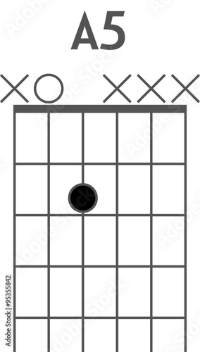 Guitar chord diagram to add to your projects, A5 chord - Buy this ...