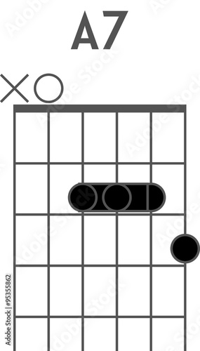 Guitar chord diagram to add to your projects, A7 chord using an easy ...