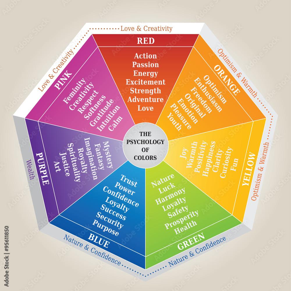Farben In Der Psychologie