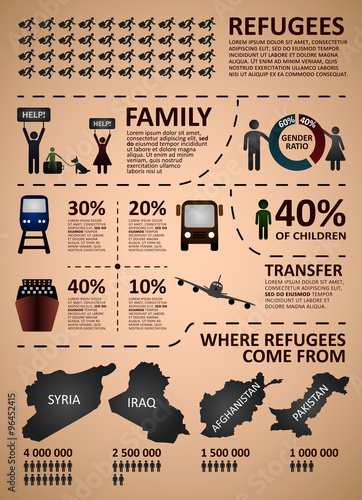 Refugee infographics Canvas-taulu