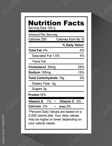 nutrition fact design