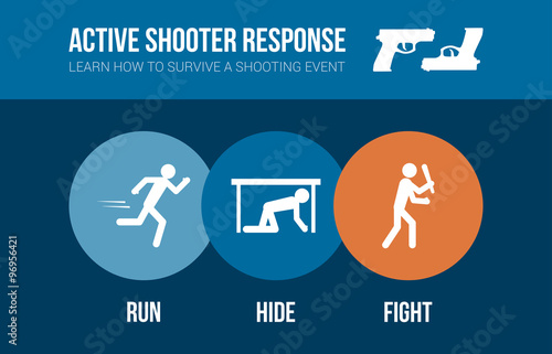 Fotomural Active shooter response safety procedure