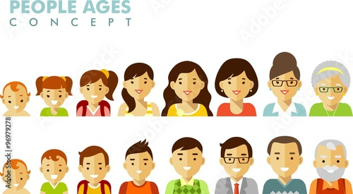 Fotografia  People generations avatars at different ages