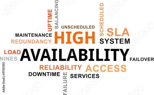 Photo word cloud - high availability