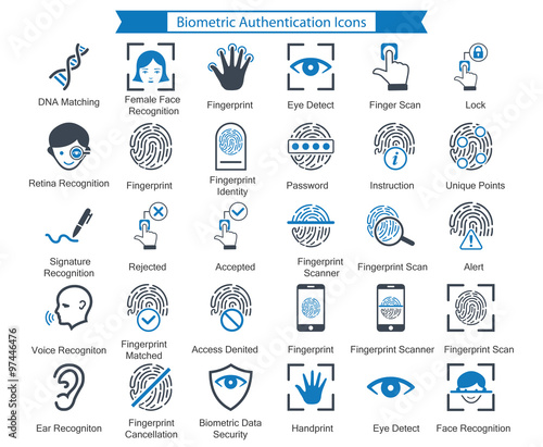 Biometric Authentication Icons - Buy this stock vector and