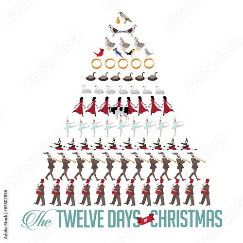 All Twelve days of Christmas tree EPS