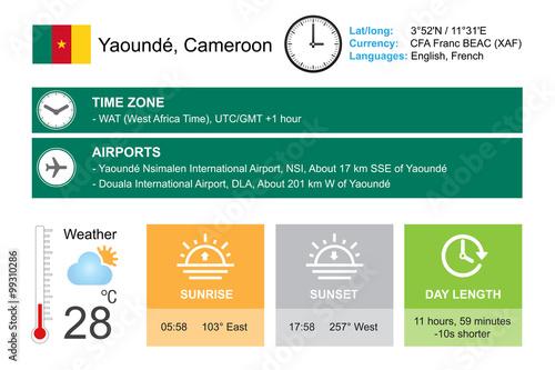 Yaoundé dating Brunswick fart dating