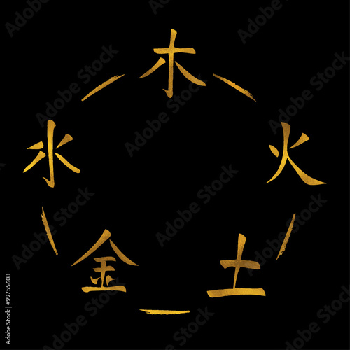 Fotografie, Obraz  Traditional Chinese Symbol of Five Elements - Gold Vector Pattern