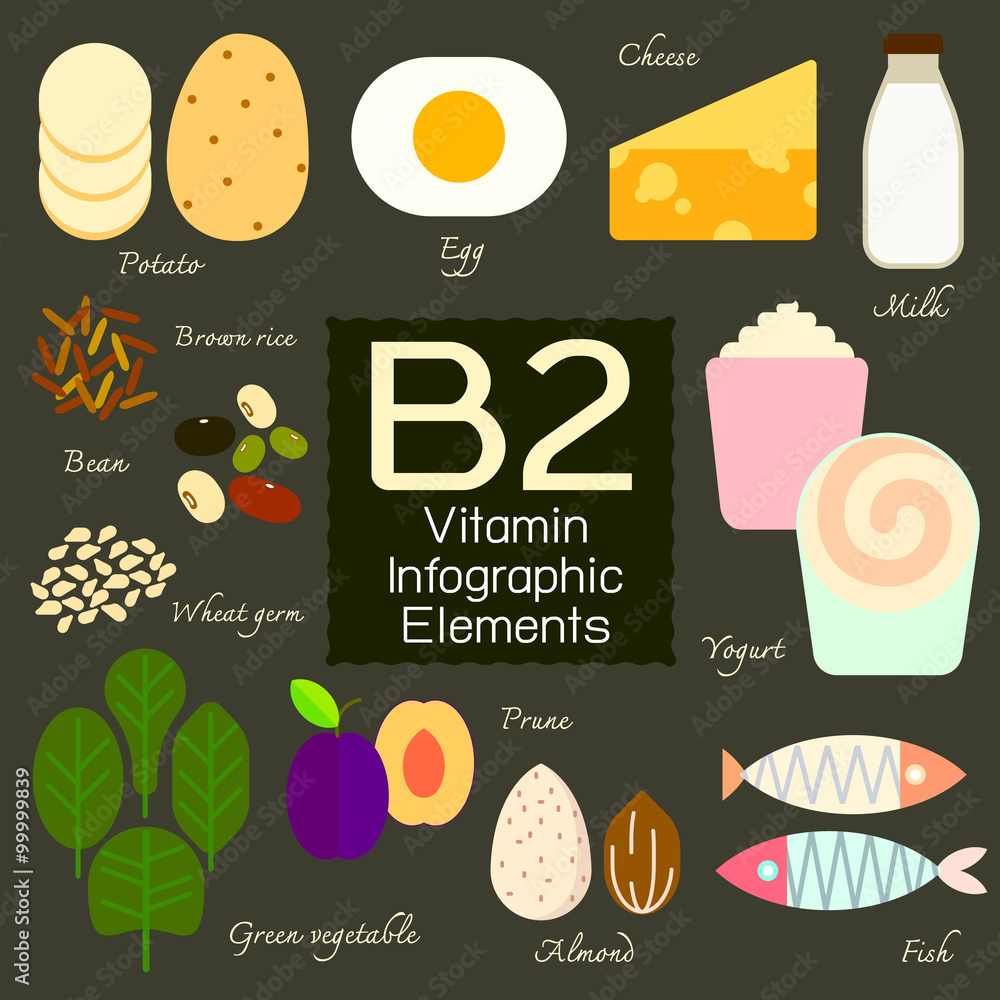 Fototapeta Vitamin B2 infographic element.