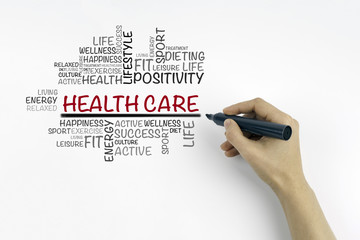 Hand with marker writing Health care word cloud, fitness, sport,
