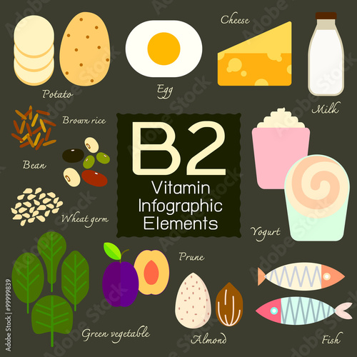Obraz Vitamin B2 infographic element. - fototapety do salonu