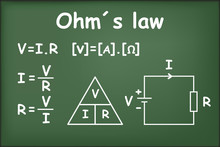 Ohm´s Law On Green Chalkboard Vector