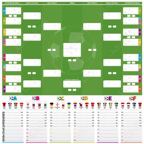 Photo  Tableau des Matches