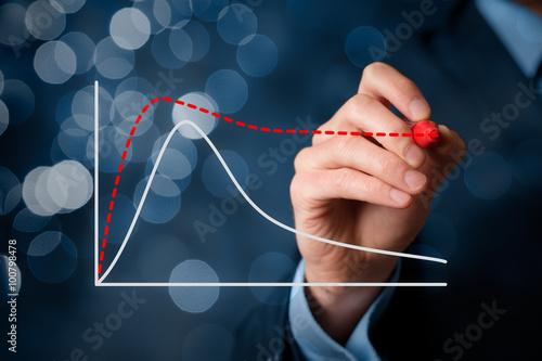 Fotografie, Obraz Product life cycle