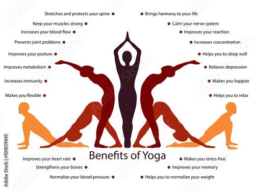 What is Yoga ? Benefits of Yoga & Rules ! ( योग क्या है? योग के लाभ - नियम )