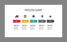 Five-step Process Arrow Chart