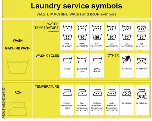 Guide To Laundry Symbols Laundry Service Symbols Wash Machine