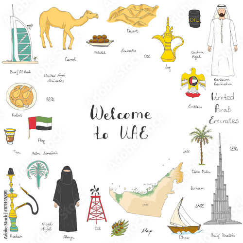 Hand drawn doodle UAE set Vector illustration Sketchy Emirati food icons United Poster