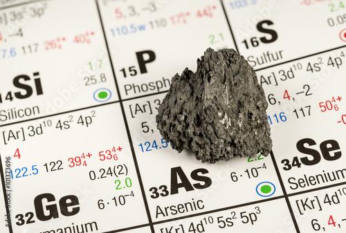Photo Arsen auf Periodensystem der Elemente