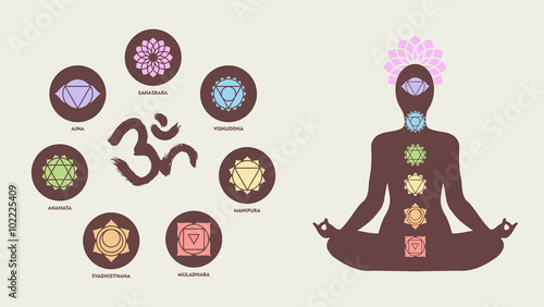Photo  Chakra icons with human silhouette doing yoga pose