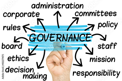Fotografia  hand highlighting Governance word tag cloud on clear glass whiteboard