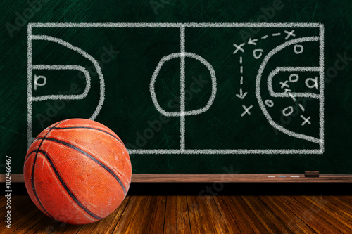 Photo  Game Concept With Rugged Basketball and Chalk Board Play Strategy