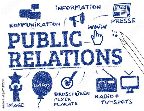 Fotografía  Öffentlichkeitsarbeit - PR Konzept