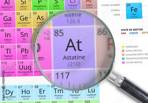 Astatine - Element of Mendeleev Periodic table magnified with magnifying glass Canvas Print
