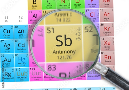 Antimony Element Of Mendeleev Periodic Table Magnified With