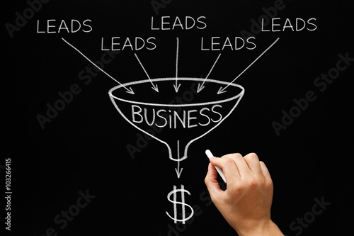 Photo Lead Generation Business Funnel Concept