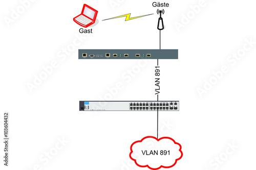 Netzwerk VLAN WLAN Diagramm Illustration - Buy this stock ...