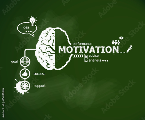 Fotografía  Motivation concept and brain.