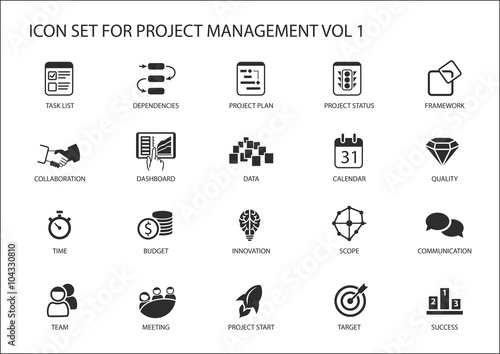 Fotomural  Project Management icon set