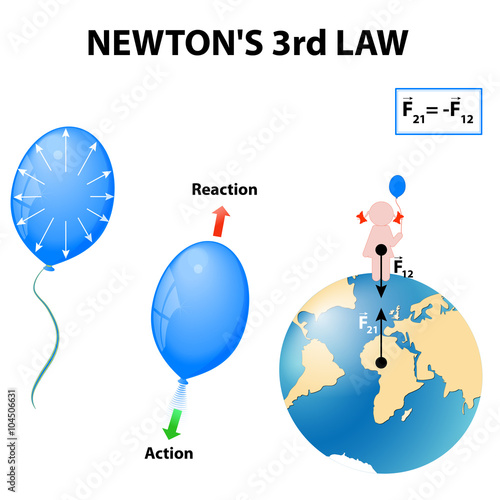 Newton's 3rd Law Wallpaper Mural