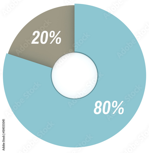 Fotografia  80 percent blue and grey pie chart isoated