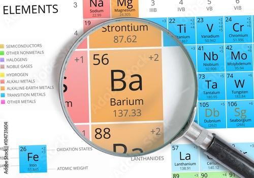 Photo Barium symbol - Ba