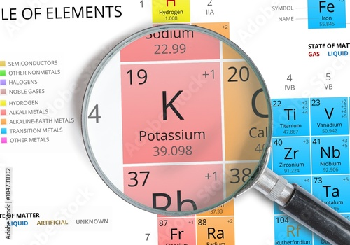 Potassium symbol k element of the periodic table zoomed with potassium symbol k element of the periodic table zoomed with magnifying glass urtaz Gallery