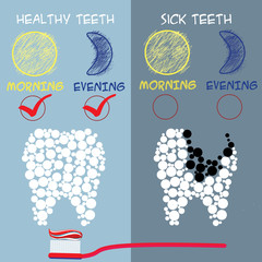 Obraz na PlexiDental care concept. Healthy and sick teeth.
