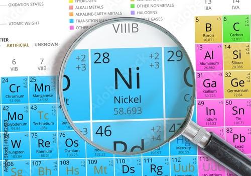 Nickel symbol ni element of the periodic table zoomed with nickel symbol ni element of the periodic table zoomed with mignifier urtaz Choice Image