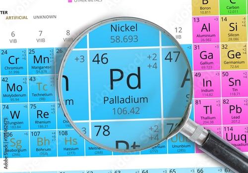 Palladium symbol pd element of the periodic table zoomed with palladium symbol pd element of the periodic table zoomed with mignifier urtaz Gallery