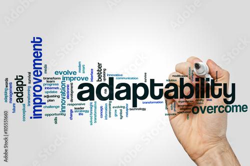 Valokuvatapetti Adaptability word cloud