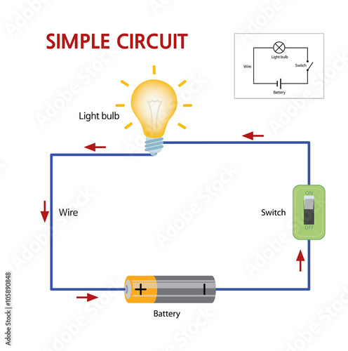 dc light bulb wiring diagram light bulb wire diagram a simple circuit that consists of a battery, switch, and ...