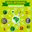 Brazil infographic elements, flat style