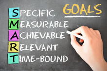 Smart Goals Definition To Achieve Business Plan Targets