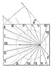 Horizontal Sundial, Non Declining, Vintage Engraving.