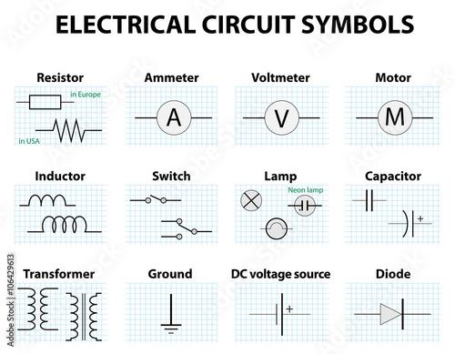 Canvas Print Common circuit diagram symbols