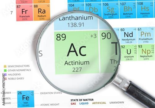 Photo Actinium symbol - Ac