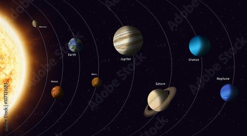 Fotografia Solar System Planets