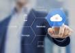 Leinwandbild Motiv Concept about cloud computing, applications, storage, services online