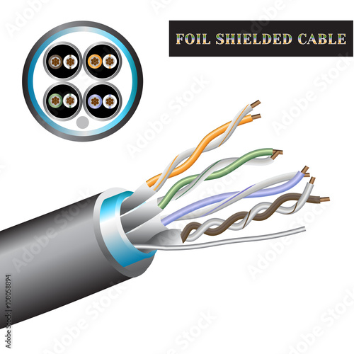 Fotografie, Obraz  Cable structure twisted pair. Foil shielded cable.
